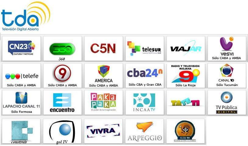 Resultado de imagen para televisión digital terrestre argentina canales