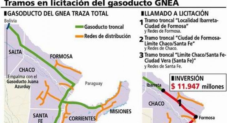 Inician estudios para retomar el Gasoducto delNEA