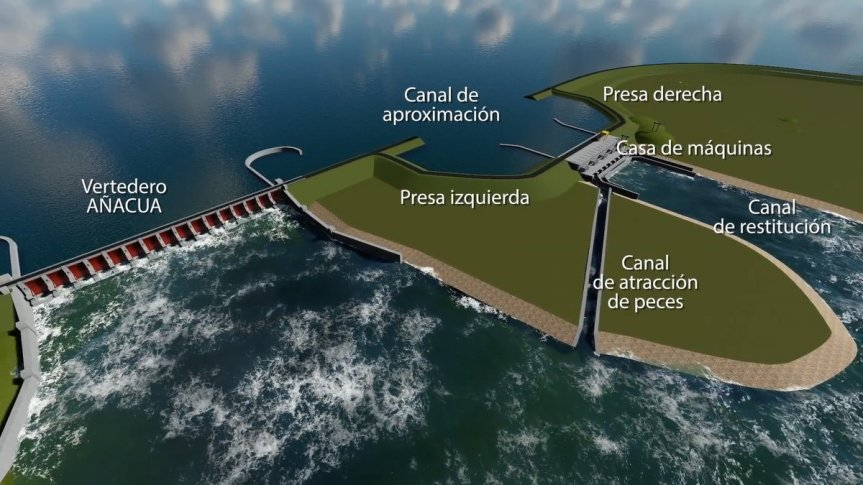 Ocho consorcios se presentaron para la obra brazo Aña Cuá con tres turbinas más paraYacyretá