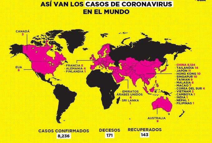 Coronavirus: La OMS declaró la emergencia internacional, 30 aerolíneas suspendieron sus vuelos aChina