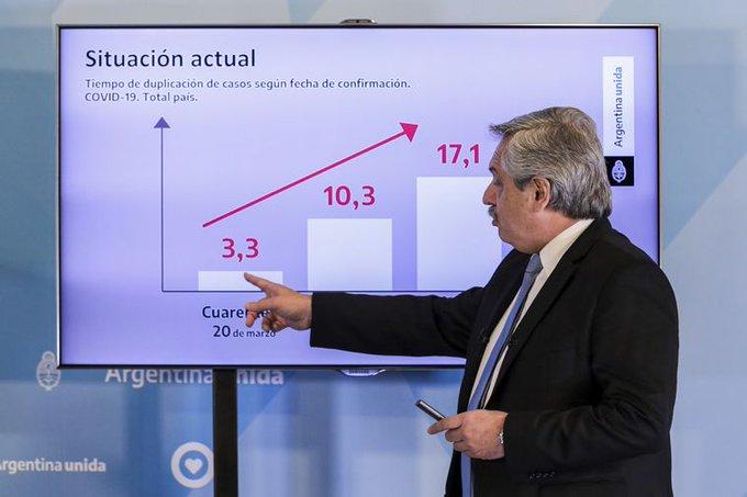 Según una encuesta, el 49% de los argentinos aprueba la gestión deFernández